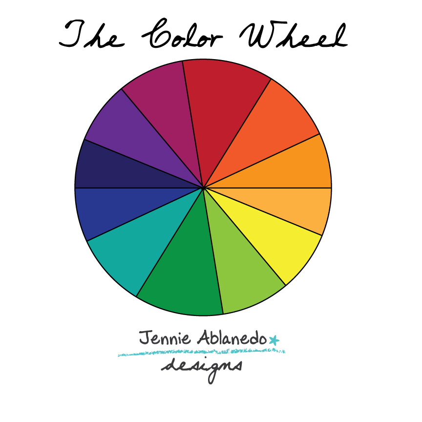There Are 3 Types Of Colors Based On The Color Wheel Primary Secondary And Tertiary All That You See Cannot Be Created From